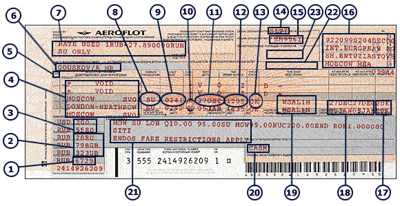 Transitional automated ticket tat – копирующийся